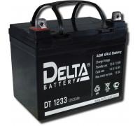 Delta DT 1233